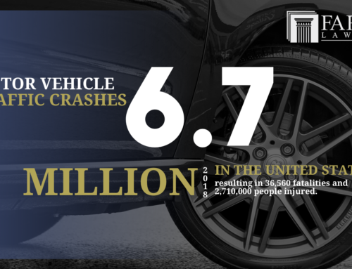 Auto Accident Statistic 2019