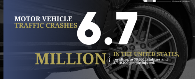 Auto Accident Statistic 2019 Farahi Law Firm Los Angeles, CA