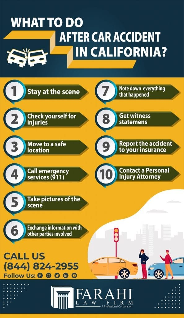 What to Do After a Car Accident in California?
